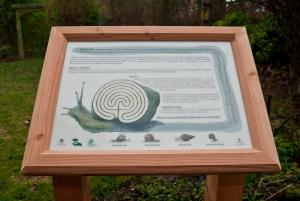 Interpretation Panels